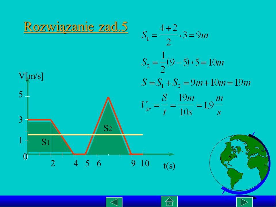 Rozwiązanie zad.5 V[m/s] 5 3 S2 1 S1 2 4 5 6 9 10 t(s)